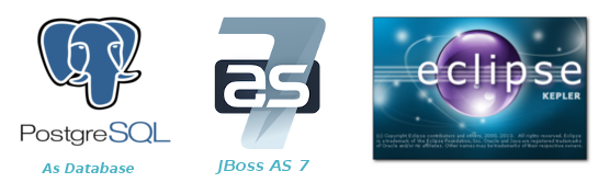 Create JSF 2 1, Primefaces 4 0, EJB, Restful Project, Using